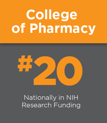 College of Pharmacy ranked number 20 nationally in NIH funding