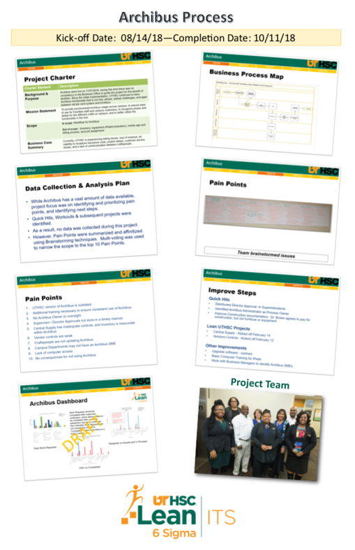 image of the purchasing process poster presentation