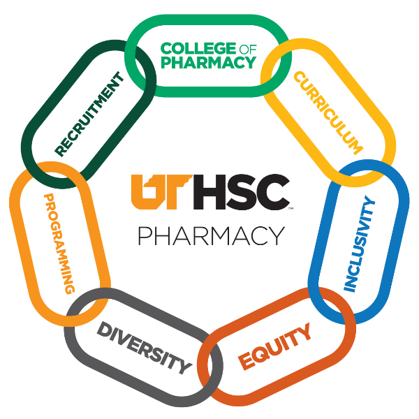 College of Pharmacy diversity graphic